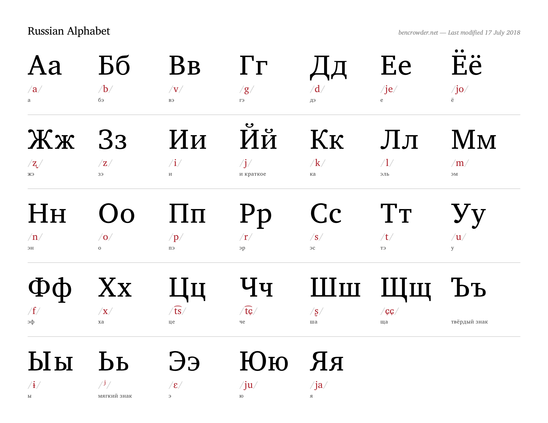 Russian Alphabet on Symmetry Worksheets